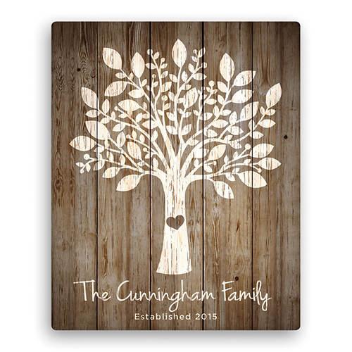 Personalized Canvas Family Tree Wall Art | Figi\'s Gallery