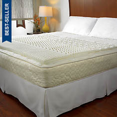 Memory Foam Five-Zone Mattress Topper