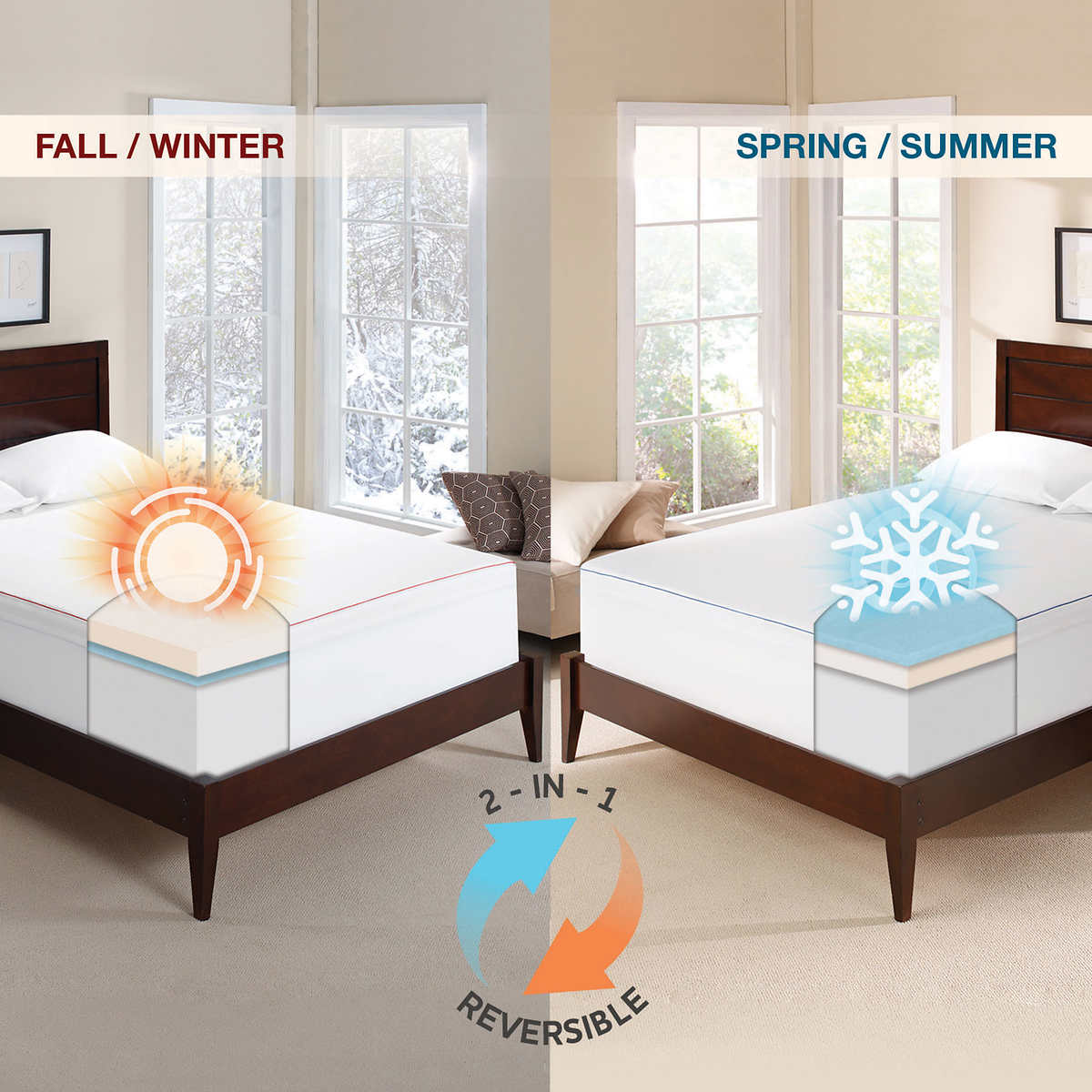 novaform 3 u201d seasonal memory foam mattress topper
