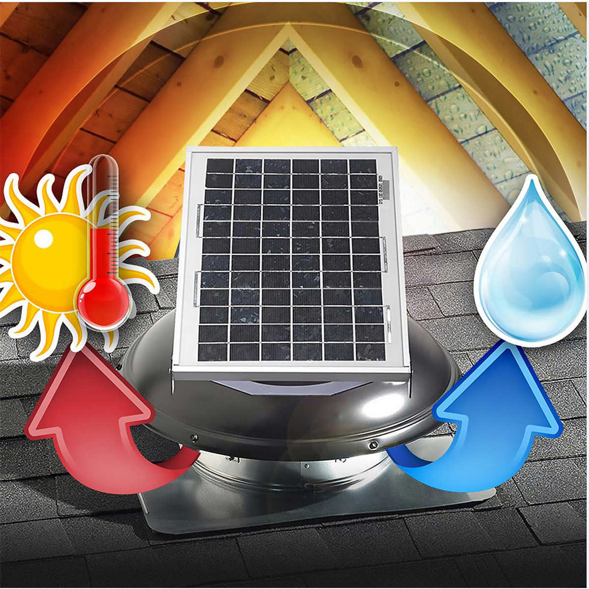 Solar Attic Fan, Ventilates 1,200 sq  ft