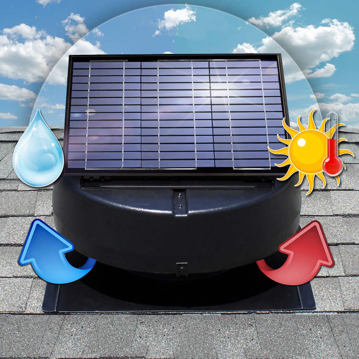 Solar star attic fan complaints - Solar Attic Fan Ventilates 2 800 Sq Ft